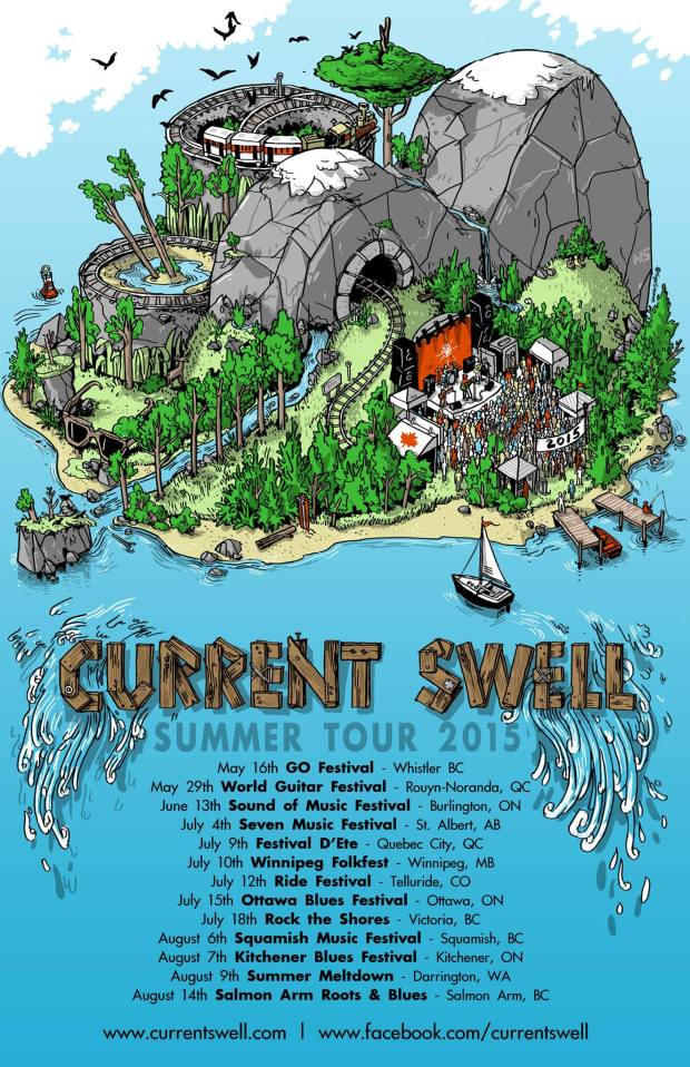currentswelltour